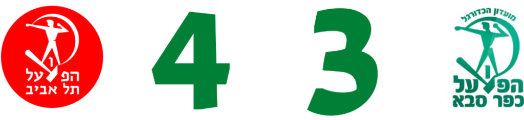 """הפועל ת""""א – הפועל כפר־סבא 3:4 בקריית־שמונה"""