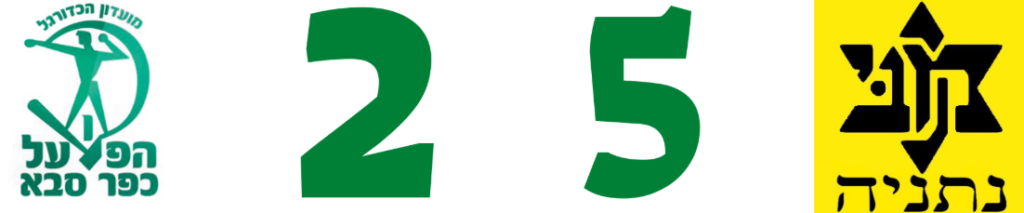 מחזור 26 מכבי נתניה הפועל כפר סבא